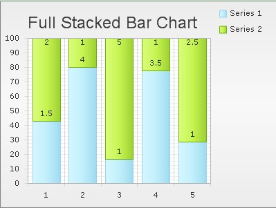 generate full stacked chart image in asp.net ajax using c#