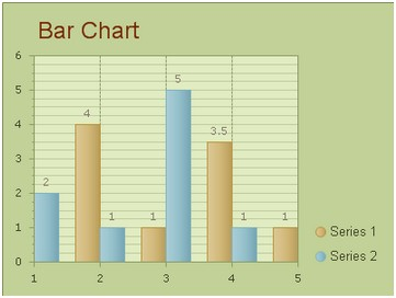 generate bar chart in asp.net ajax using c#