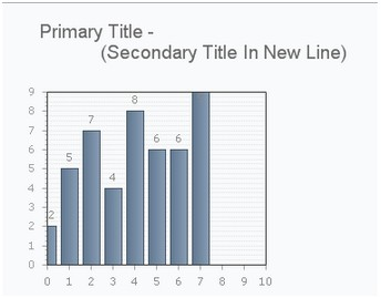 set chart multi-line label in asp.net ajax using c#