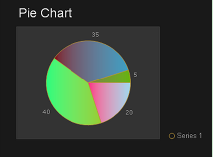 Pie Charts guide, UI Control for ASP NET AJAX, C#, VB NET, rich aspx