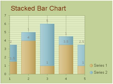 generate stacked chart image in asp.net ajax using c#